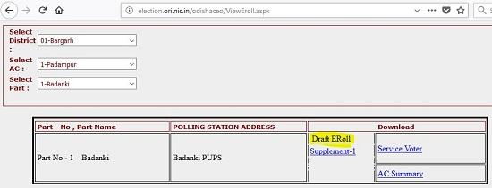 Updated Latest Voter List Odisha Orissa 2018 2019