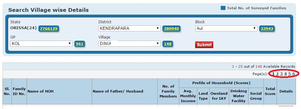 How to check BPL APL AAY list of Odisha Orissa state 2019 2020